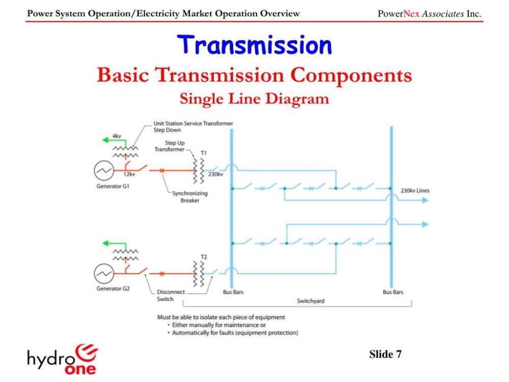 medium resolution of transmissionbasic transmission componentssingle line diagram