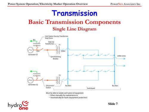 small resolution of transmissionbasic transmission componentssingle line diagram
