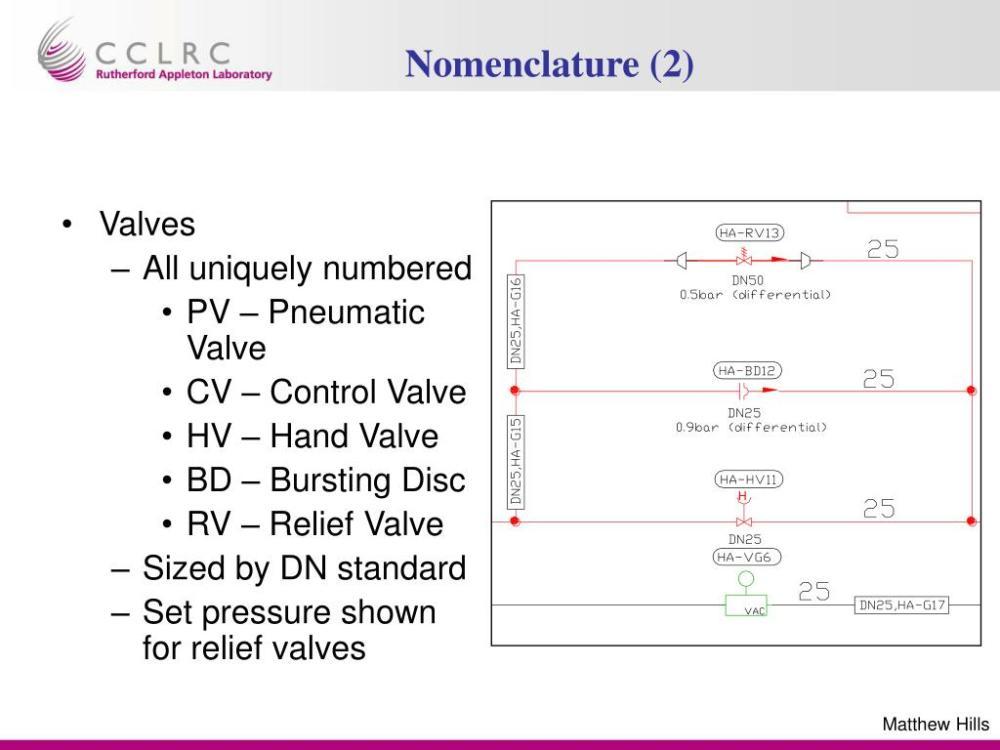medium resolution of nomenclature 2