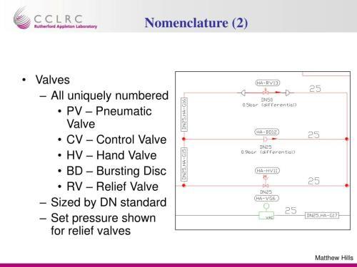 small resolution of nomenclature 2