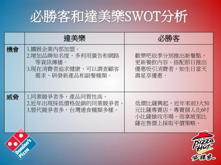 PPT - 品牌管理 期中報告 PowerPoint Presentation - ID:4732130