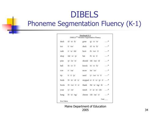small resolution of Phoneme Segmentation Fluency Measure Worksheet   Printable Worksheets and  Activities for Teachers