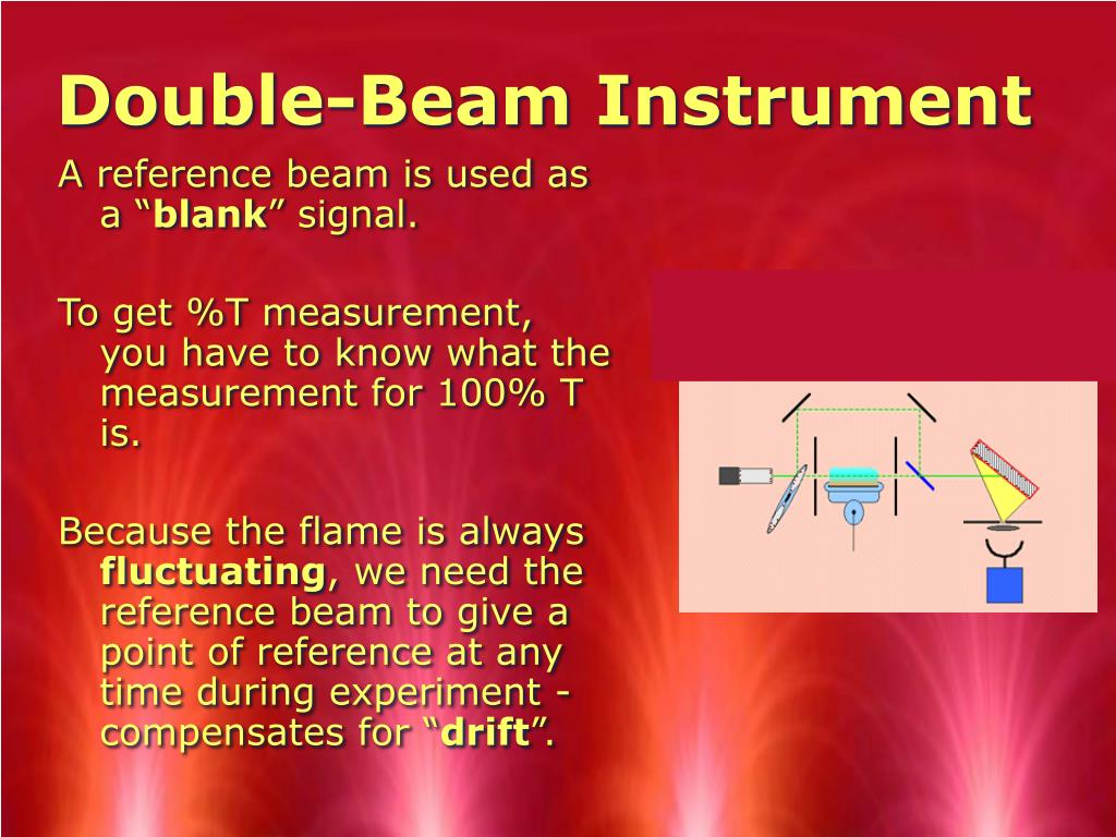 hight resolution of double beam instrument a