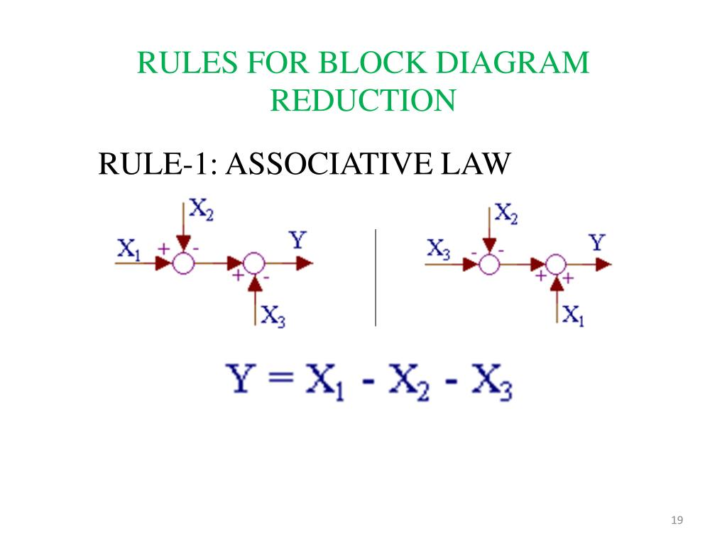 hight resolution of block diagram rule