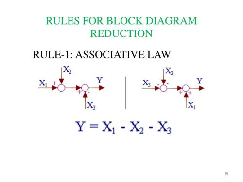 small resolution of block diagram rule