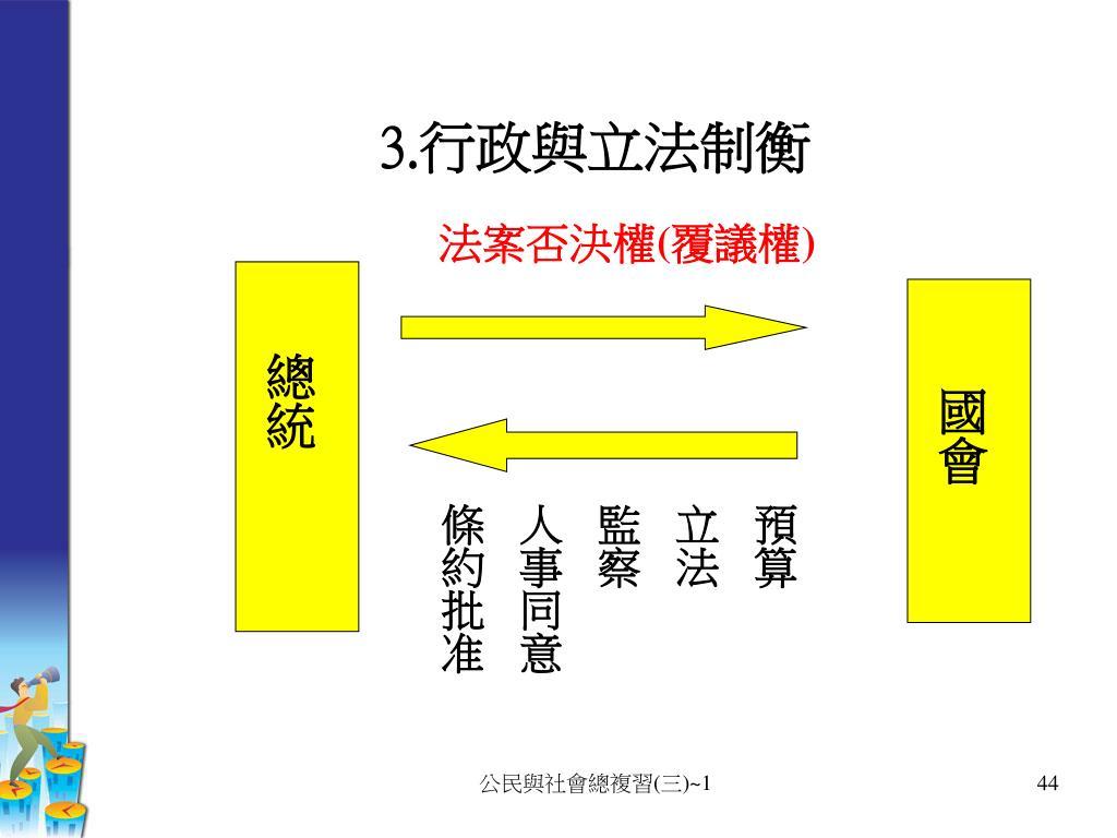PPT - 公民與社會 第三冊總複習一 PowerPoint Presentation, free download - ID:4868828