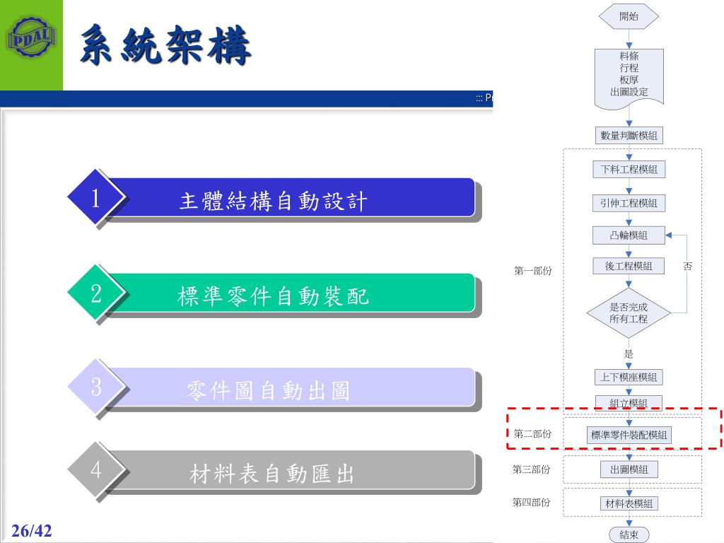 PPT - 報 告 者:郭 峻 志 PowerPoint Presentation. free download - ID:4871094