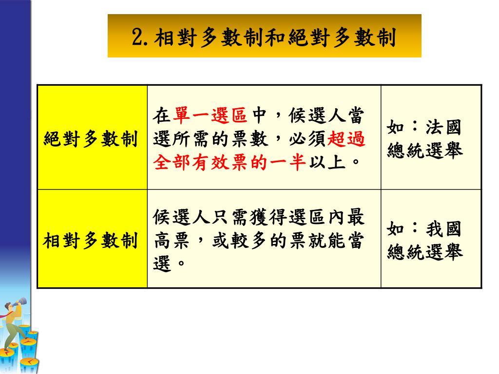 PPT - 公民與社會 第三冊總複習二 PowerPoint Presentation. free download - ID:4879908