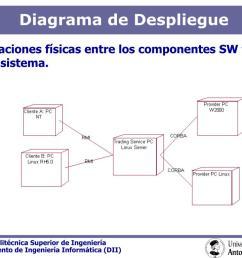 ppt 5 introducci n a uml justo n hidalgo sanz departamento de ingenier a inform tica powerpoint presentation id 4905888 [ 1024 x 768 Pixel ]