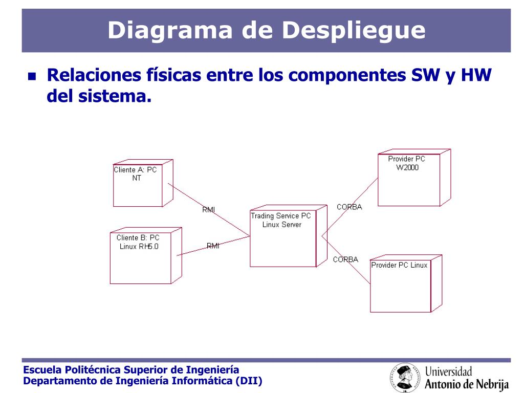 hight resolution of ppt 5 introducci n a uml justo n hidalgo sanz departamento de ingenier a inform tica powerpoint presentation id 4905888