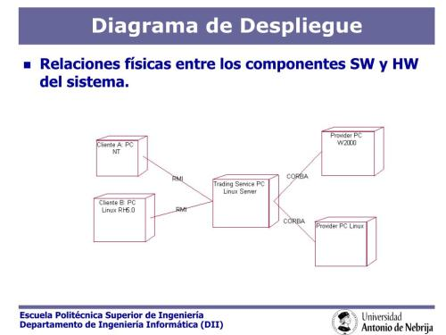 small resolution of ppt 5 introducci n a uml justo n hidalgo sanz departamento de ingenier a inform tica powerpoint presentation id 4905888