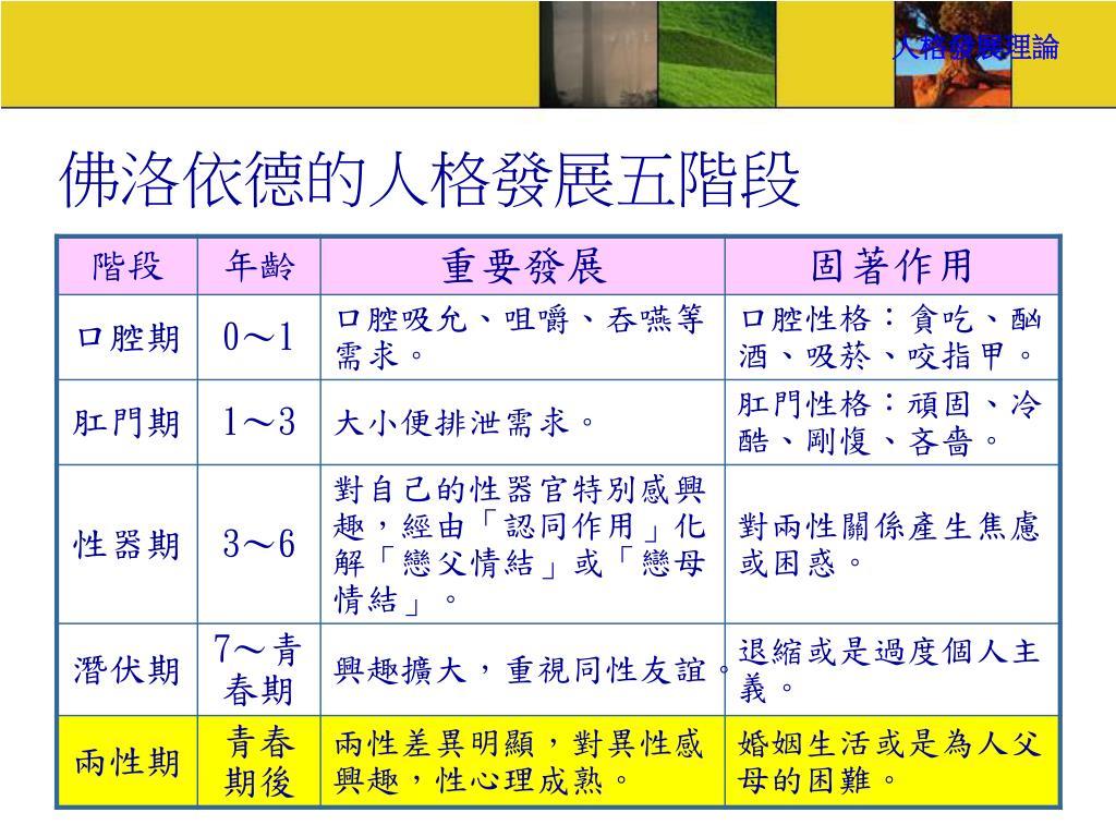 PPT - 公民與社會第一冊 PowerPoint Presentation - ID:4922879