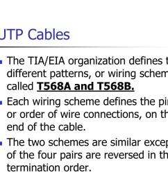 utp cables the tia eia organization defines two different patterns or wiring scheme called t568a and t568b each wiring scheme defines the pinout  [ 1024 x 768 Pixel ]