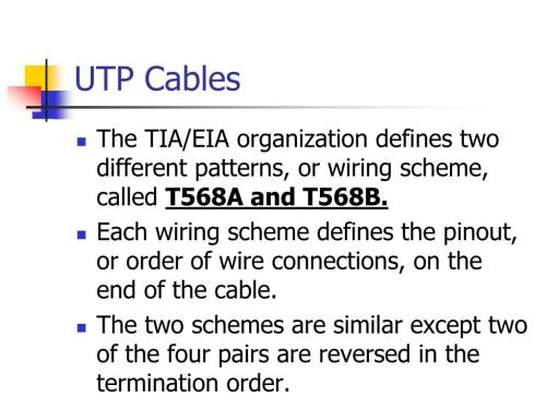 small resolution of utp cables the tia eia organization defines two different patterns or wiring scheme called t568a and t568b each wiring scheme defines the pinout
