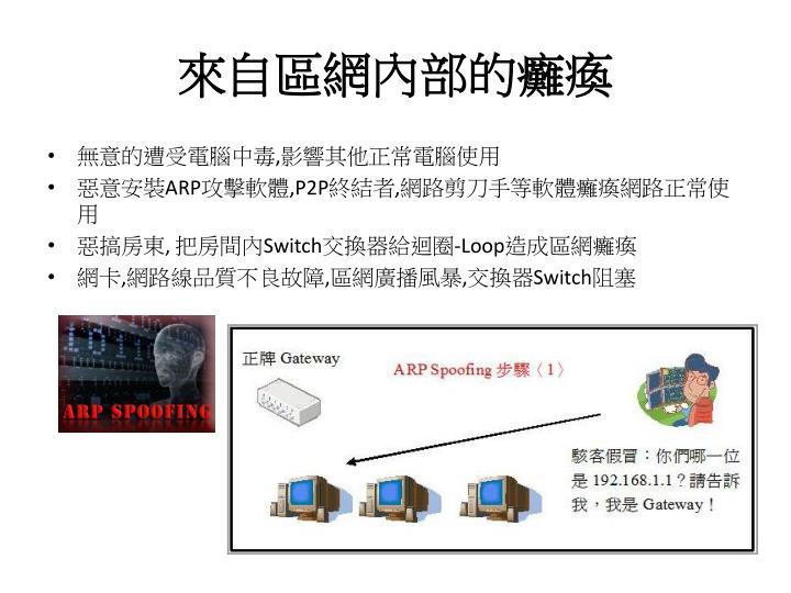 PPT - 華網國際股份有限公司 PowerPoint Presentation - ID:4972384