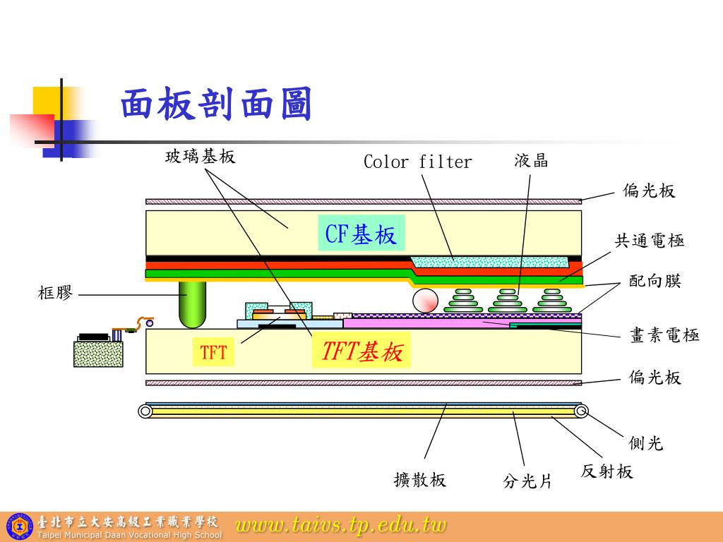 PPT - 今彩視界 Modern color display world PowerPoint Presentation, free download - ID:5019504