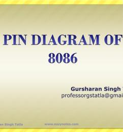 gursharan singh tatla professorgstatla gmail com n  [ 1024 x 768 Pixel ]