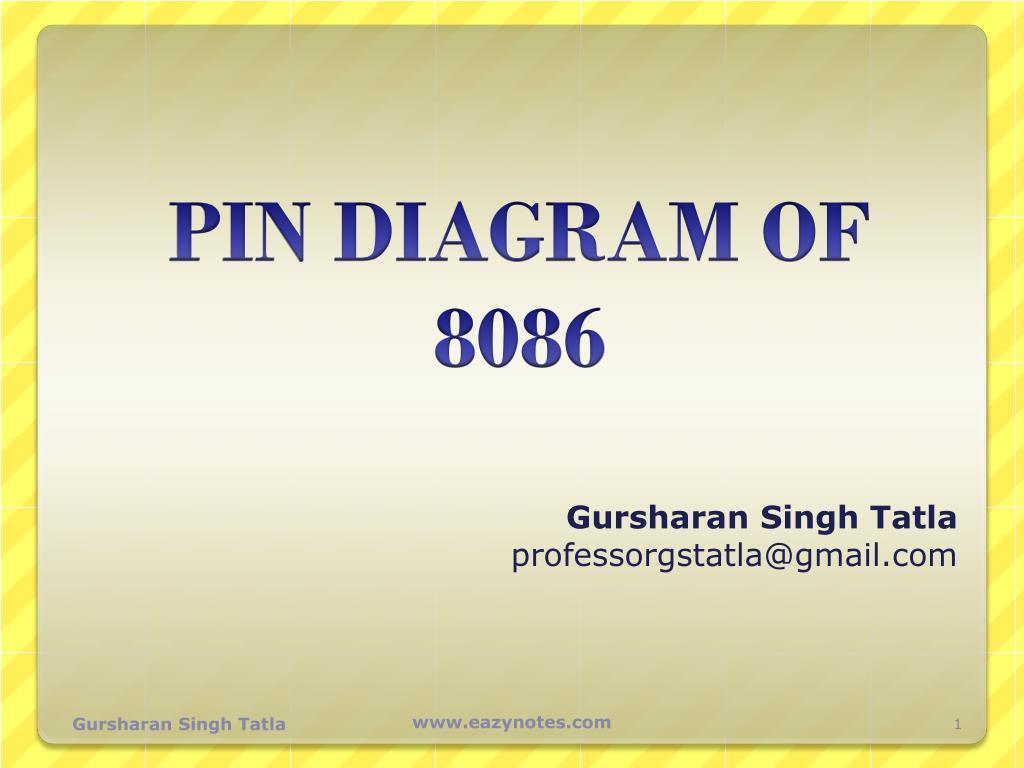hight resolution of gursharan singh tatla professorgstatla gmail com n