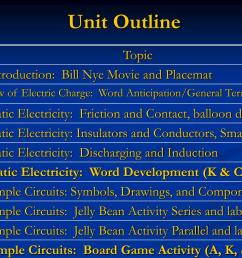 PPT - Grade 9 Academic Physics: SNC ID Characteristics of Electricity  PowerPoint Presentation - ID:5073839 [ 768 x 1024 Pixel ]