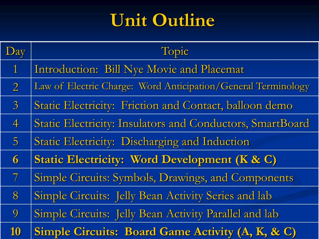 hight resolution of PPT - Grade 9 Academic Physics: SNC ID Characteristics of Electricity  PowerPoint Presentation - ID:5073839