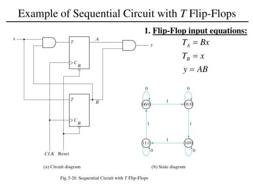 small resolution of flip flop input equations example t flip flops circuit