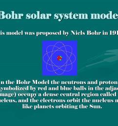polonium bohr diagram [ 1024 x 768 Pixel ]