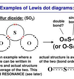 examples of lewis dot diagrams single  [ 1024 x 768 Pixel ]