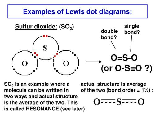 small resolution of examples of lewis dot diagrams single