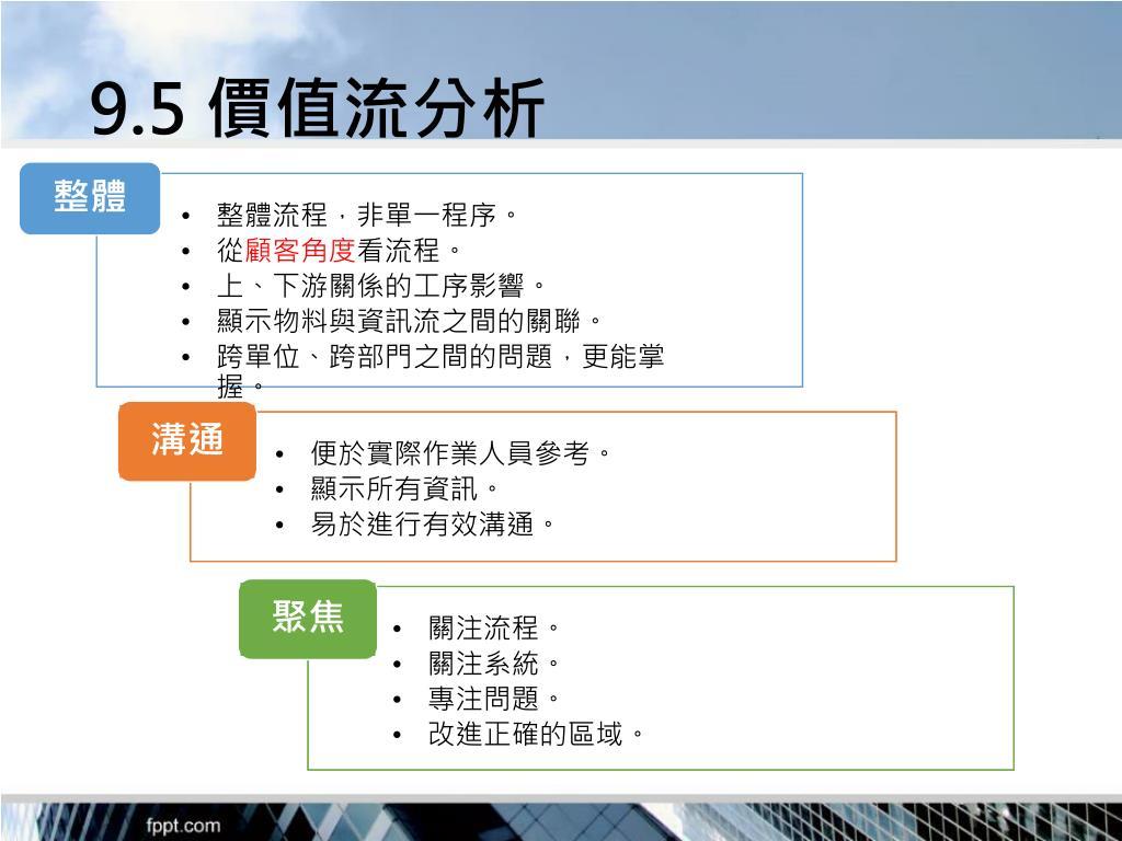 PPT - 生產與供應鏈管理 PowerPoint Presentation. free download - ID:5168670