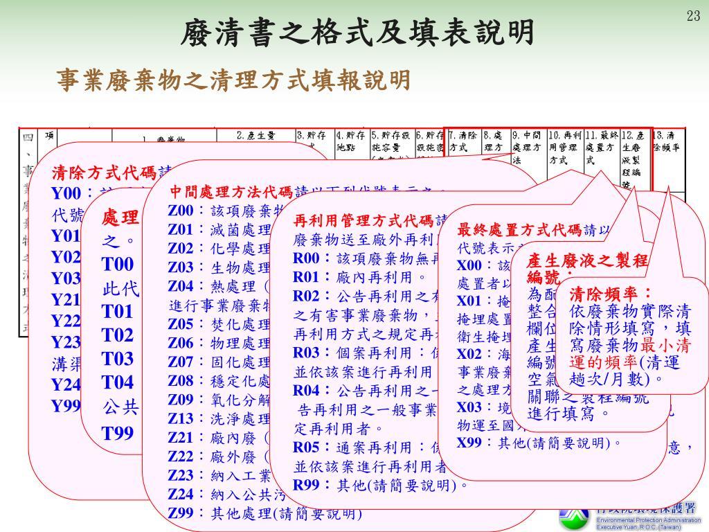 PPT - 事業廢棄物管理法規及 網路申報系統說明 PowerPoint Presentation - ID:5176694