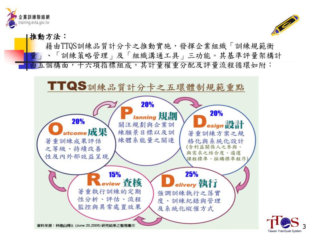 PPT - 97 -TTQS 應用管理訓練課程 PowerPoint Presentation, free download - ID:5188908