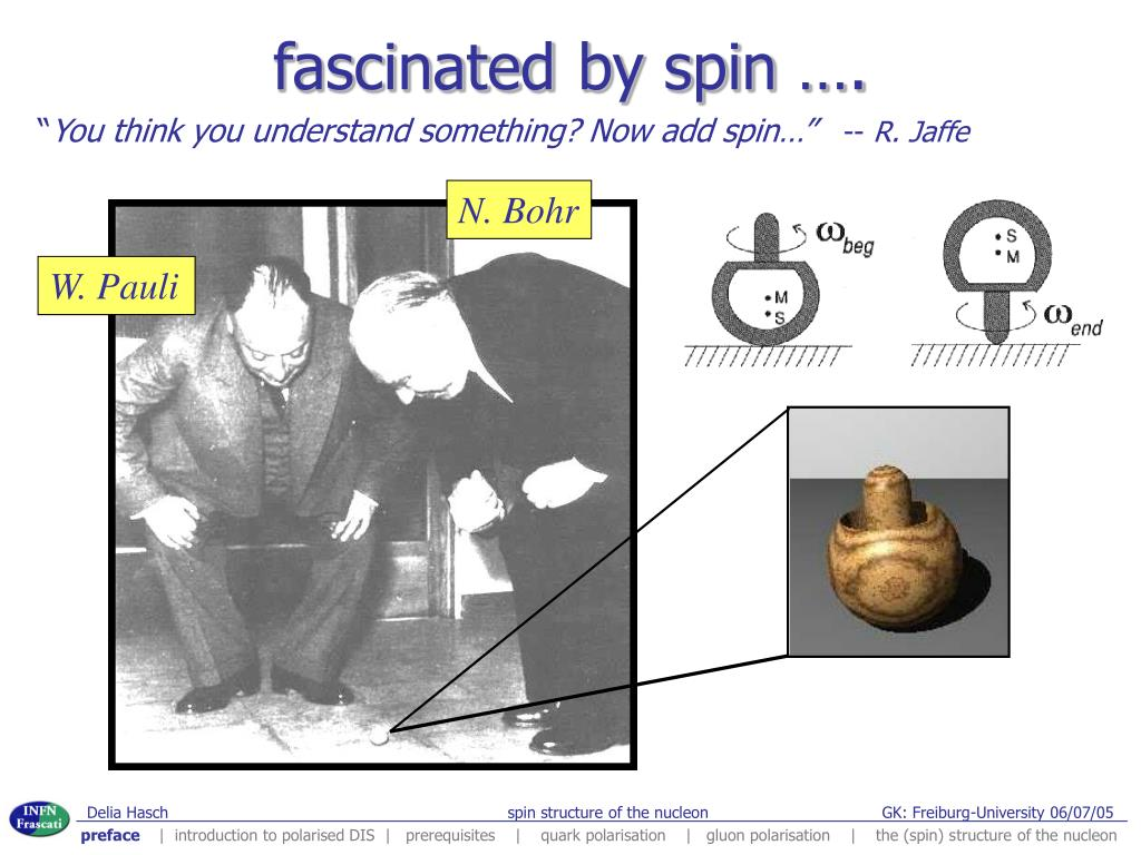 PPT - Spin structure of the nucleon PowerPoint Presentation. free download - ID:5195955