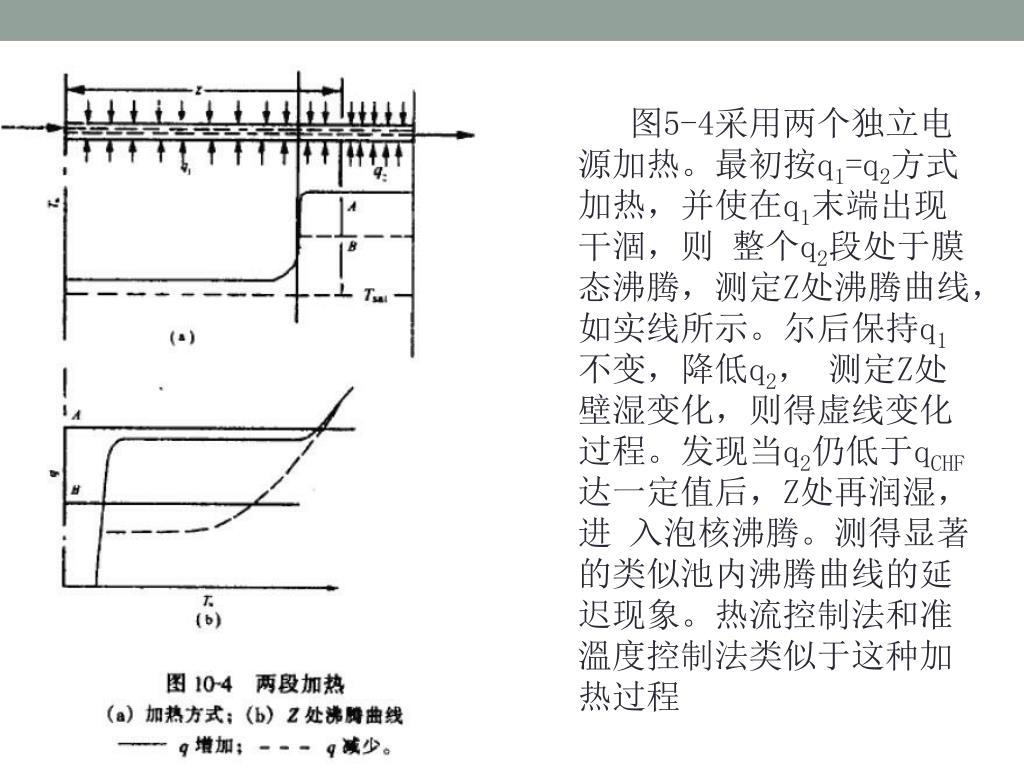 PPT - 第五章 流動沸騰傳熱 PowerPoint Presentation. free download - ID:5197245