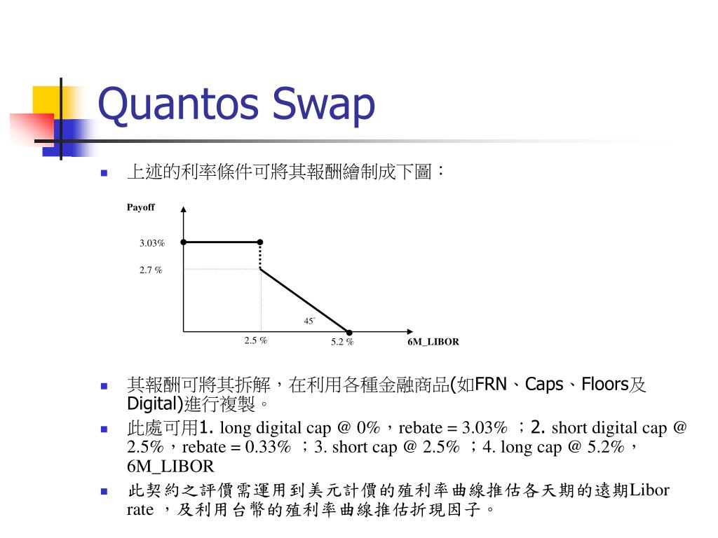 PPT - 票券金融公司的風險管理 PowerPoint Presentation, free download - ID:5204602