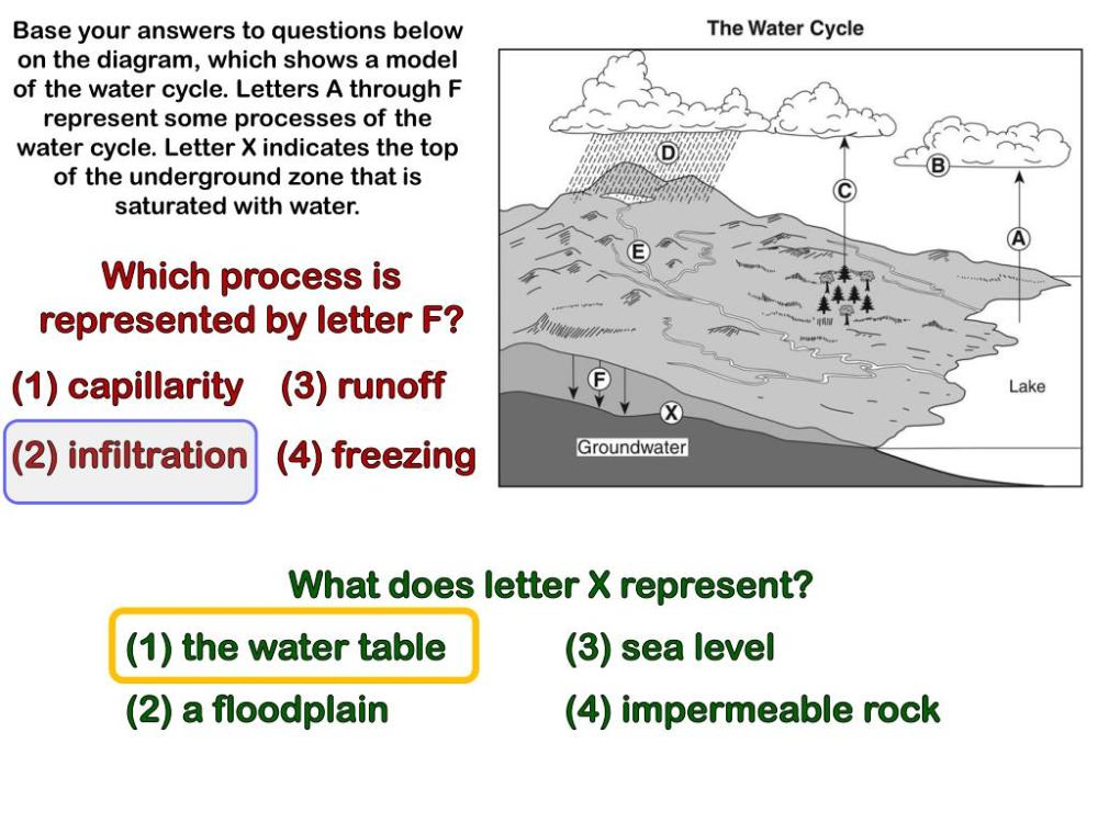 medium resolution of base your answers to questions below on the diagram which shows a model of the water cycle