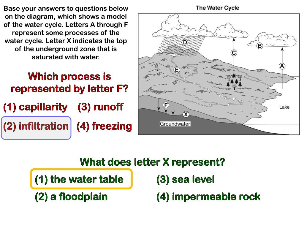 hight resolution of base your answers to questions below on the diagram which shows a model of the water cycle