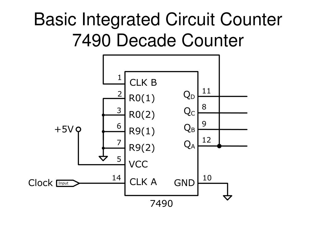 hight resolution of basic integrated circuit counter7490 decade counter