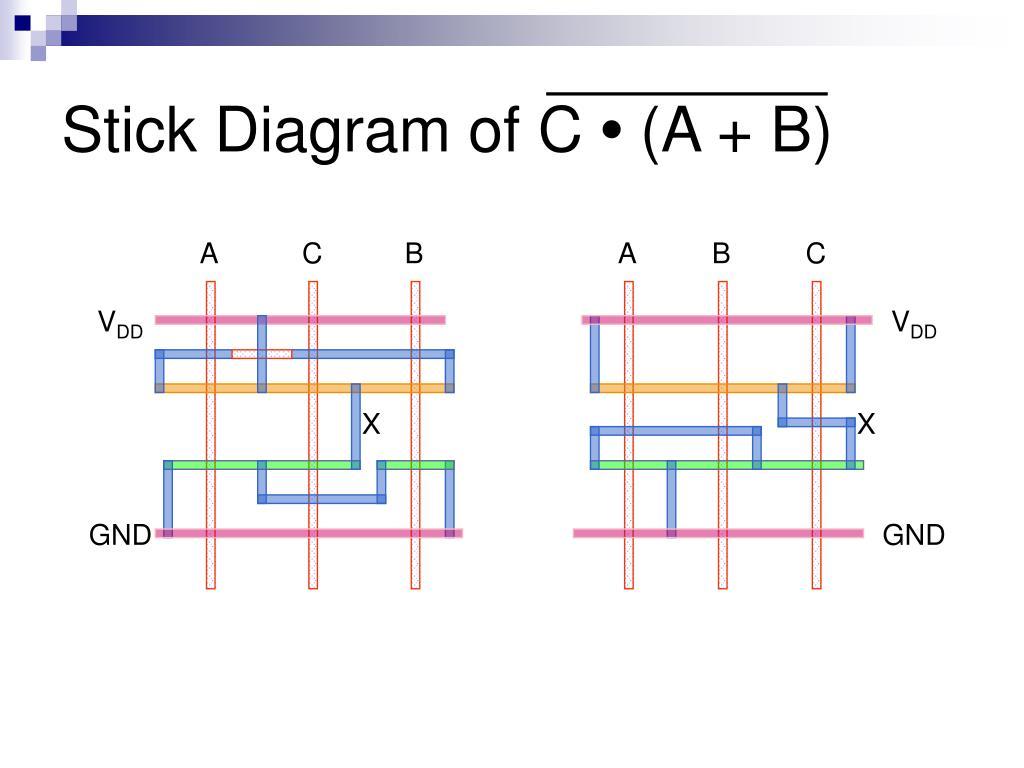 hight resolution of stick diagram of c a b a c b a b c