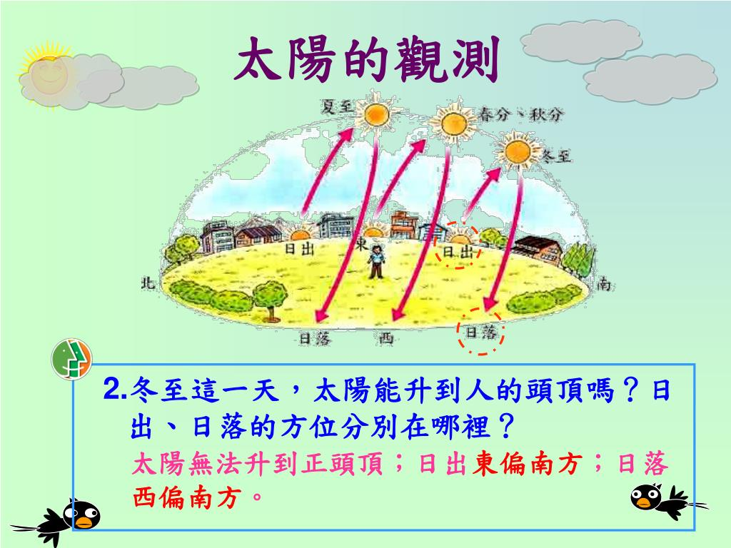PPT - 太陽的觀測 PowerPoint Presentation, free download - ID:5242799