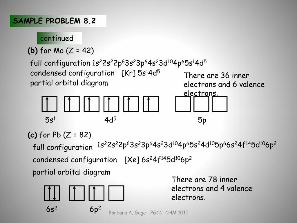 hight resolution of full configuration condensed configuration partial orbital diagram 5s1 4d5 full configuration condensed configuration partial orbital diagram 5p 6s2 6p2