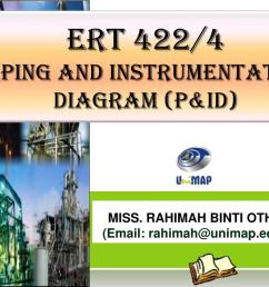 ppt ert 422 4 piping and instrumentation diagram p id powerpoint presentation id 5261689 [ 1024 x 768 Pixel ]