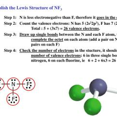 f n f f establish the lewis structure of nf3  [ 1024 x 768 Pixel ]