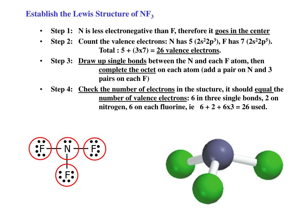 hight resolution of f n f f establish the lewis structure of nf3