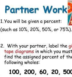 with your partner label the given tape diagrams in which you must find the assigned percent of the following wholes 100 200 60 20 500 [ 1024 x 768 Pixel ]