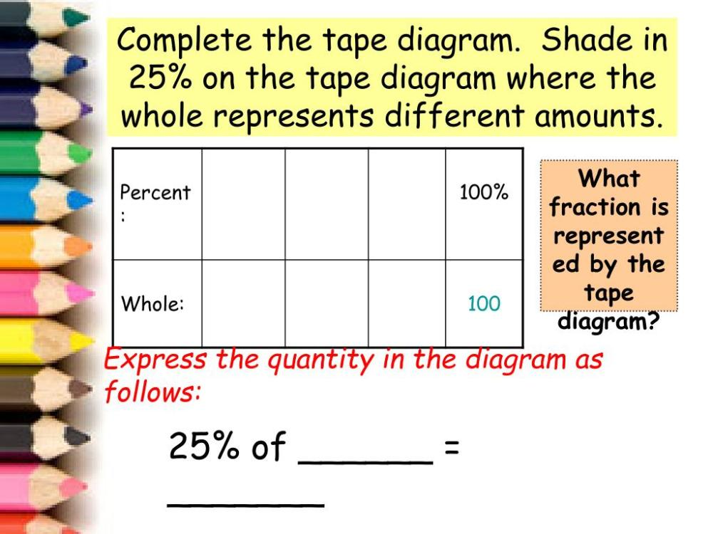 medium resolution of complete the tape diagram shade in 25 on the tape diagram