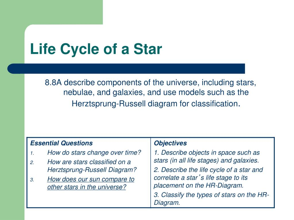 hight resolution of life cycle of a star n
