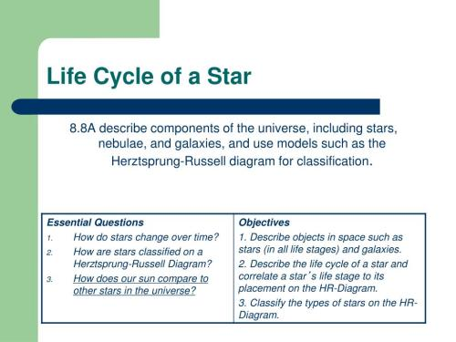 small resolution of life cycle of a star n