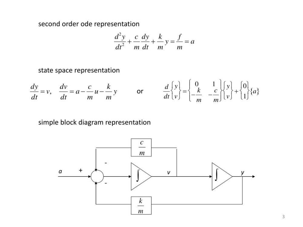 medium resolution of second order ode representation state space representation or simple block diagram