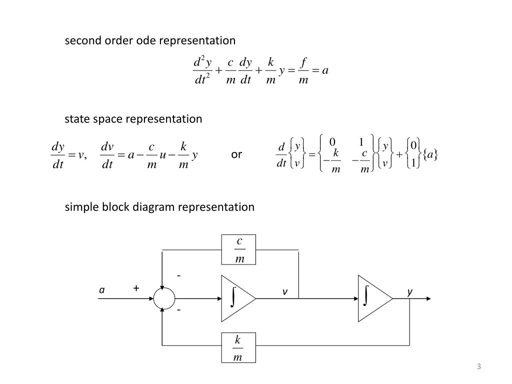 hight resolution of second order ode representation state space representation or simple block diagram