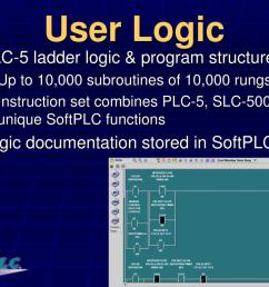 user logic plc 5 ladder logic program structure up to 10 000 subroutines of 10 000 rungs each instruction set combines plc 5 slc 500  [ 1024 x 768 Pixel ]